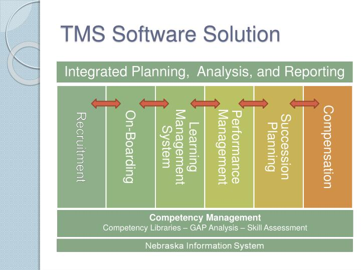 TMS Software Solution