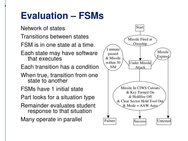 Evaluation – FSMs