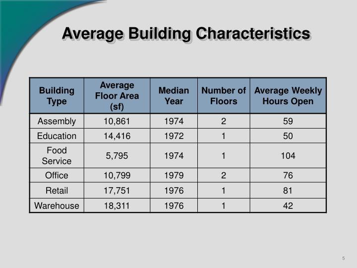 Average Building Characteristics