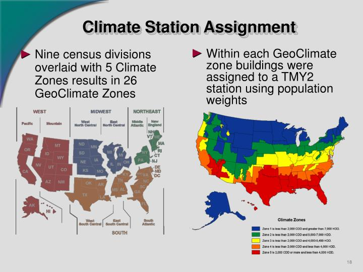 Climate Station Assignment