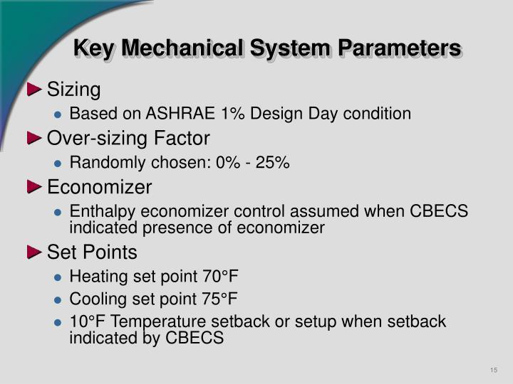 Key Mechanical System Parameters
