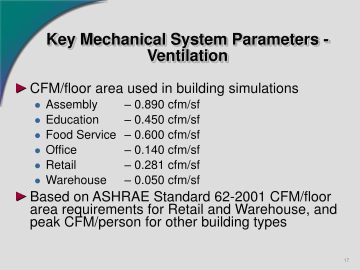 Key Mechanical System Parameters - Ventilation