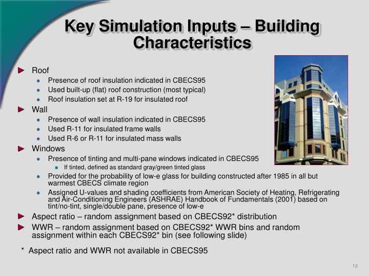 Key Simulation Inputs – Building   Characteristics