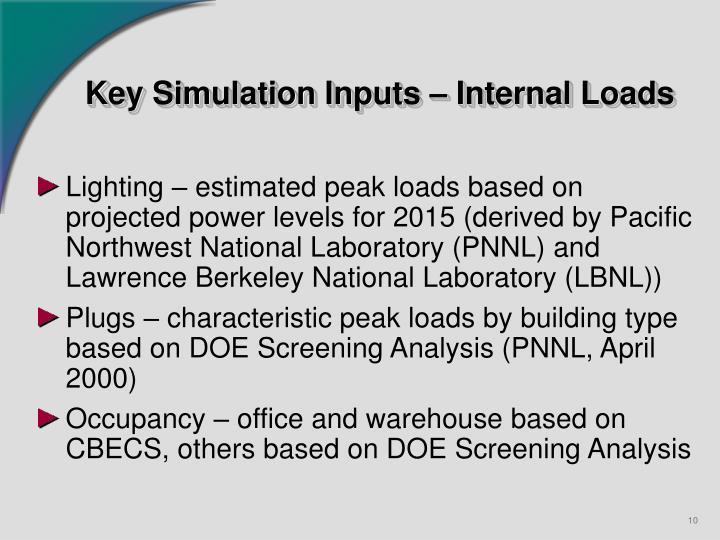 Key Simulation Inputs – Internal Loads
