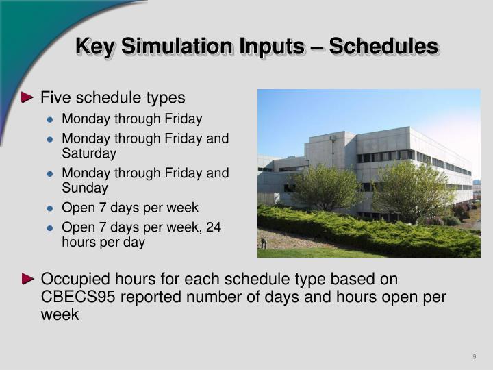 Key Simulation Inputs – Schedules