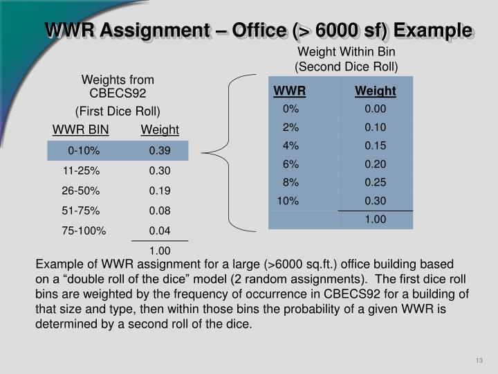 WWR Assignment – Office (> 6000 sf) Example