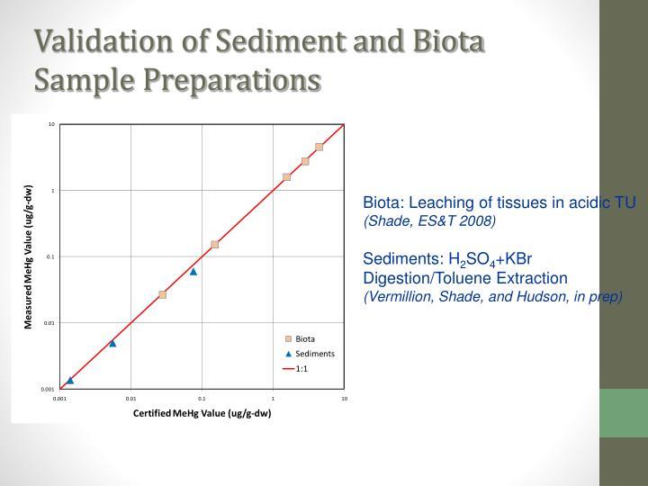 Validation of Sediment and Biota