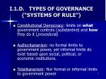 i 1 d types of governance systems of rule