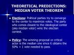 theoretical predictions median voter theorem