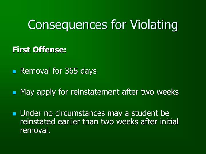 Consequences for Violating