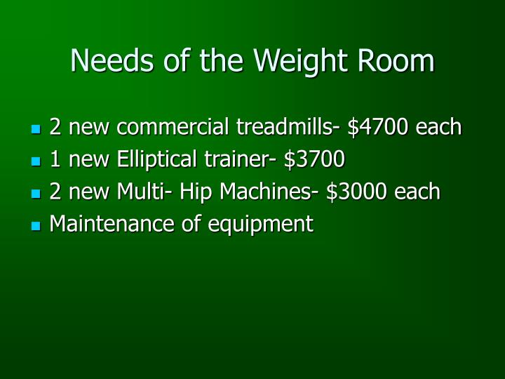 Needs of the Weight Room