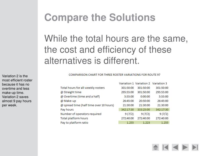 Compare the Solutions