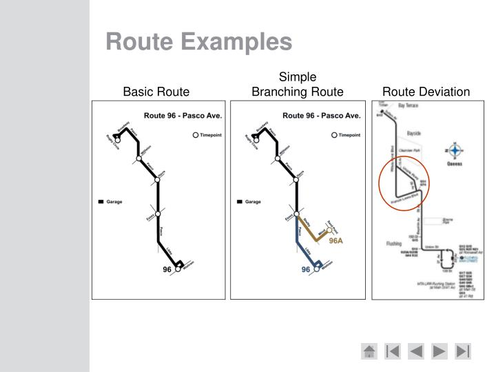 Route Examples