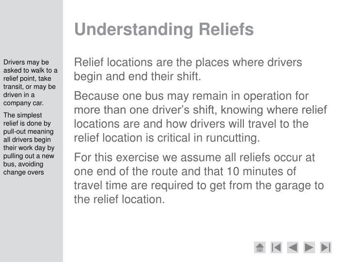 Understanding Reliefs