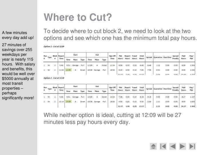 Where to Cut?