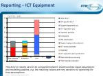 reporting ict equipment1