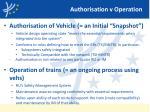 authorisation v operation