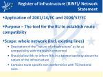 register of infrastructure rinf network statement