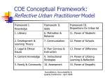 coe conceptual framework reflective urban practitioner model