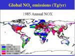 global no x emissions tg yr