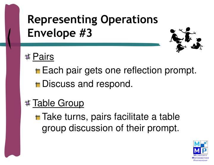 Representing Operations