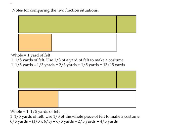 Notes for comparing the two fraction situations.