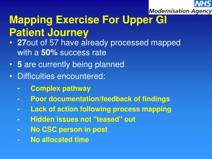 Mapping Exercise For Upper GI Patient Journey