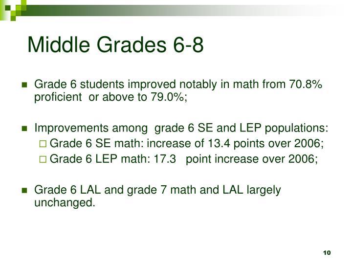 Middle Grades 6-8