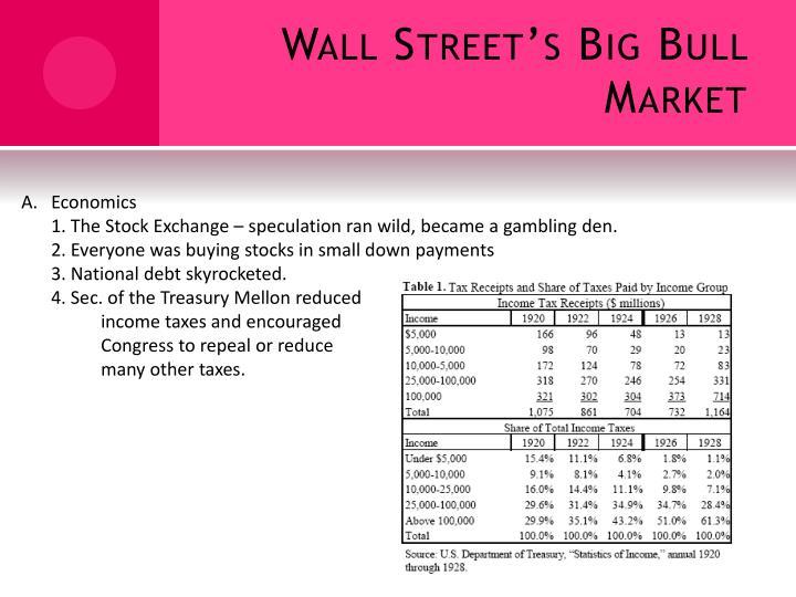 Wall Street's Big Bull Market