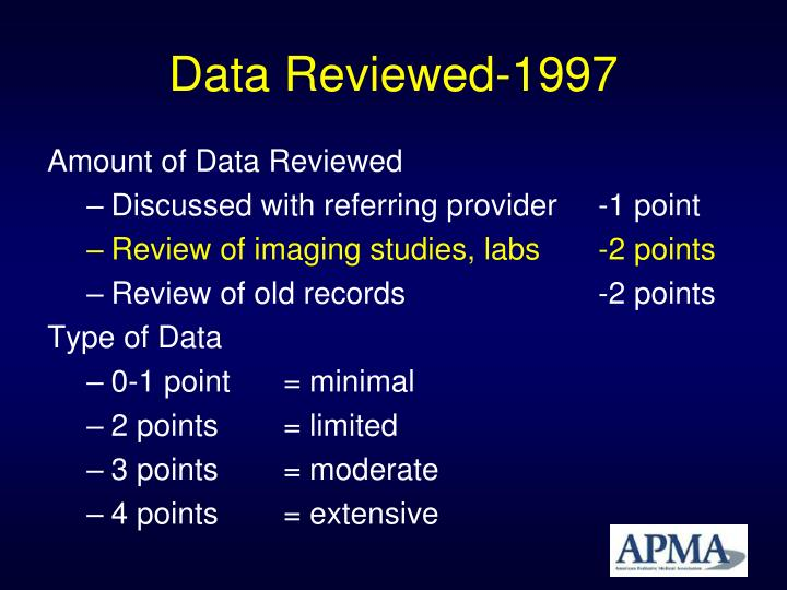 Data Reviewed-1997