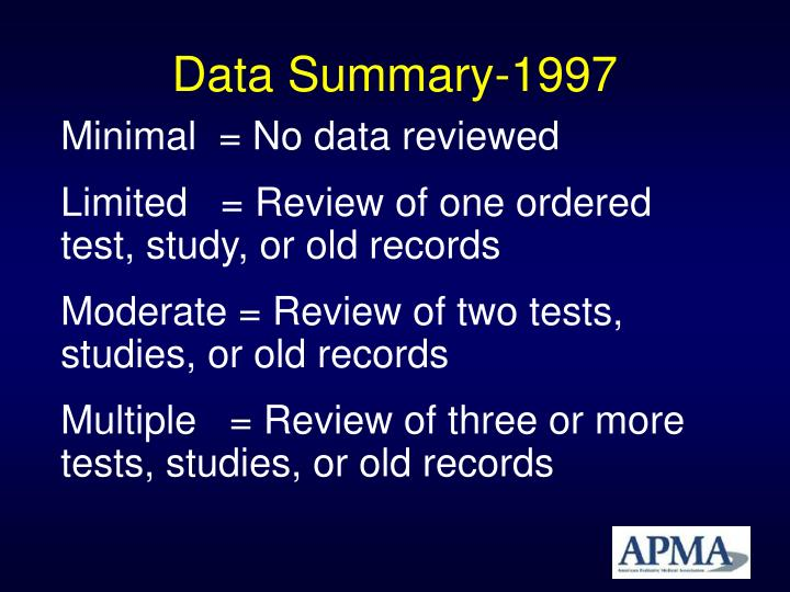 Data Summary-1997