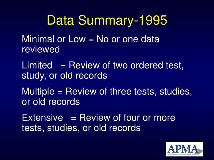 Data Summary-1995