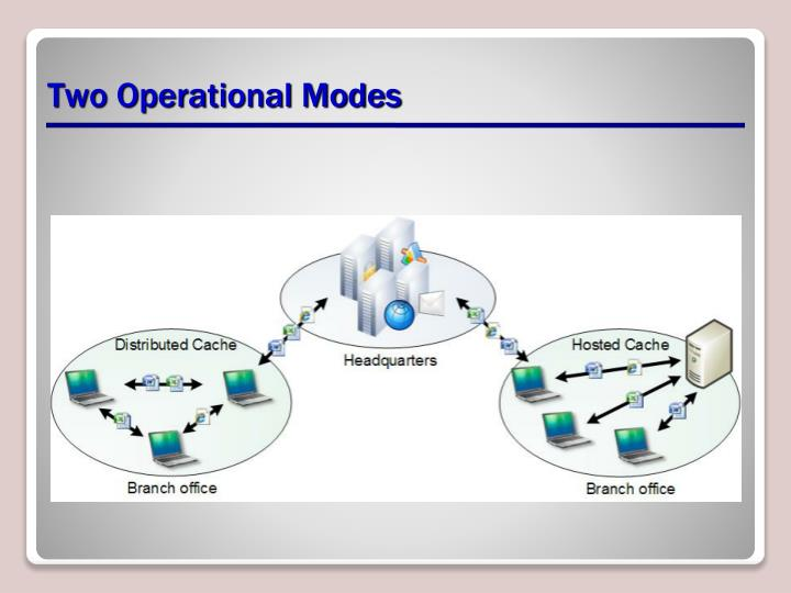 Two Operational Modes