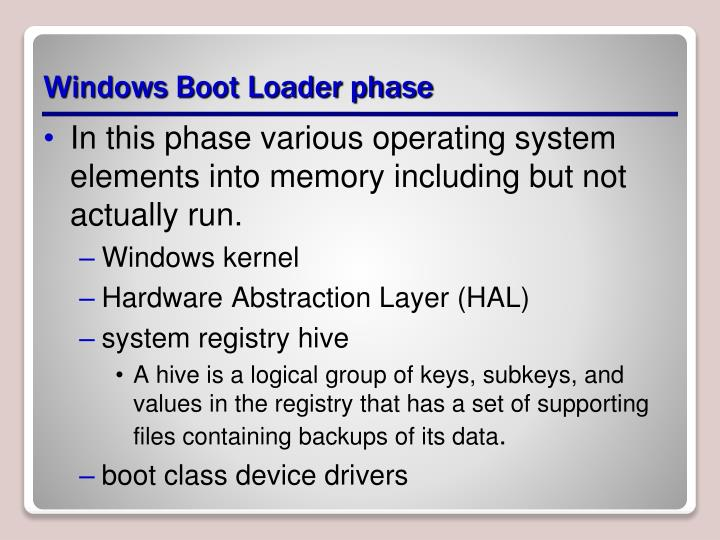 Windows Boot Loader phase