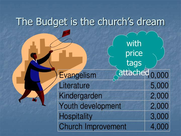 The Budget is the church's dream