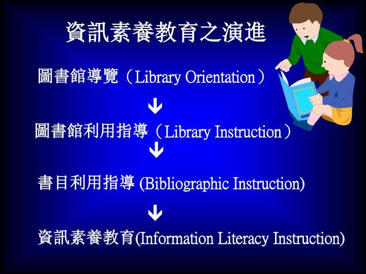 資訊素養教育之演進