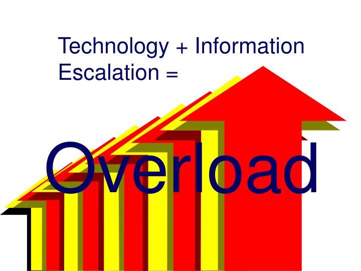 Technology + Information Escalation =