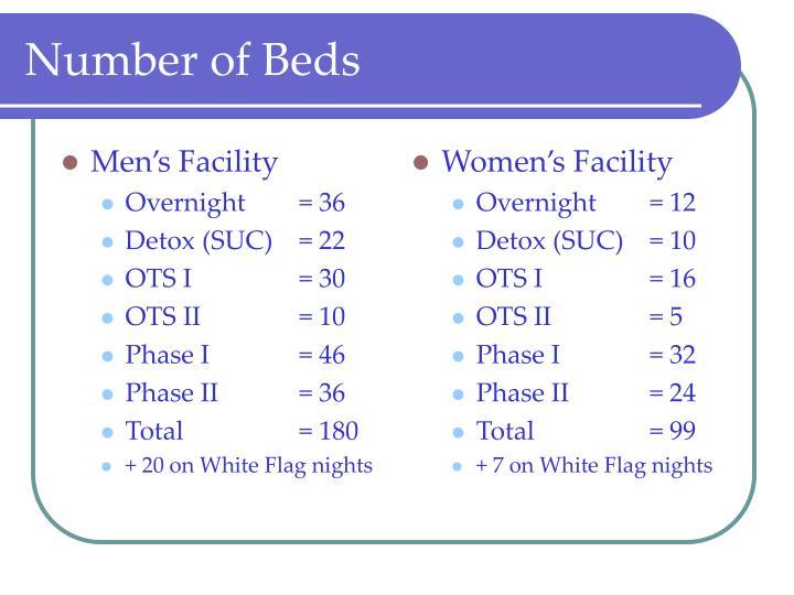 Men's Facility
