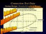 connection test data casing design detailed graphical results