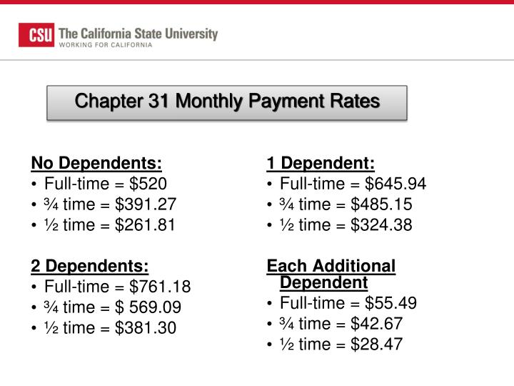 Chapter 31 Monthly Payment Rates