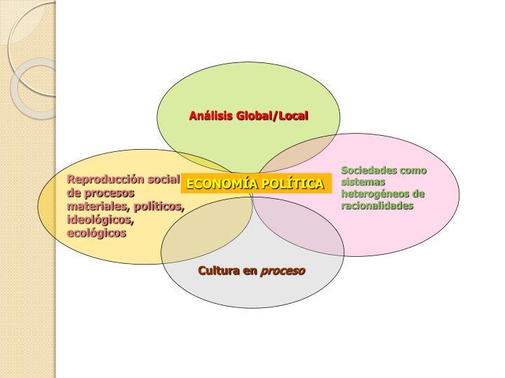 Análisis Global/Local