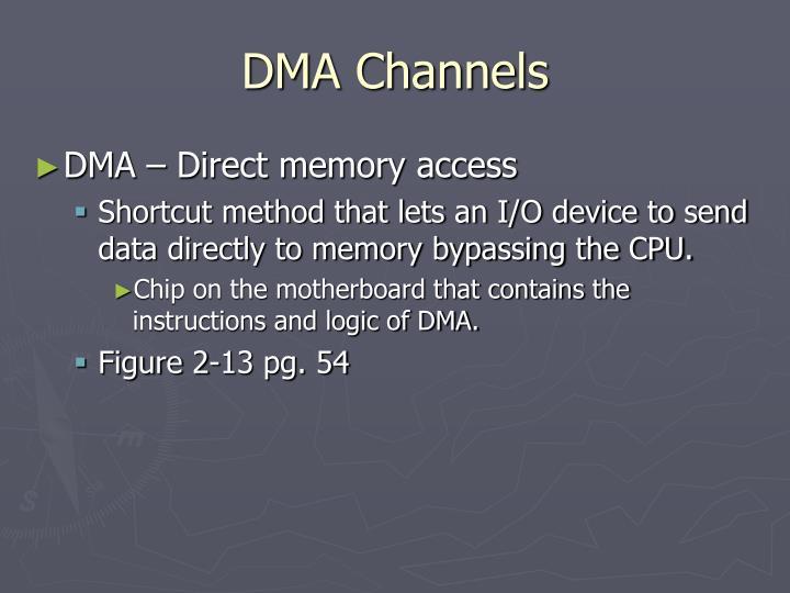DMA Channels