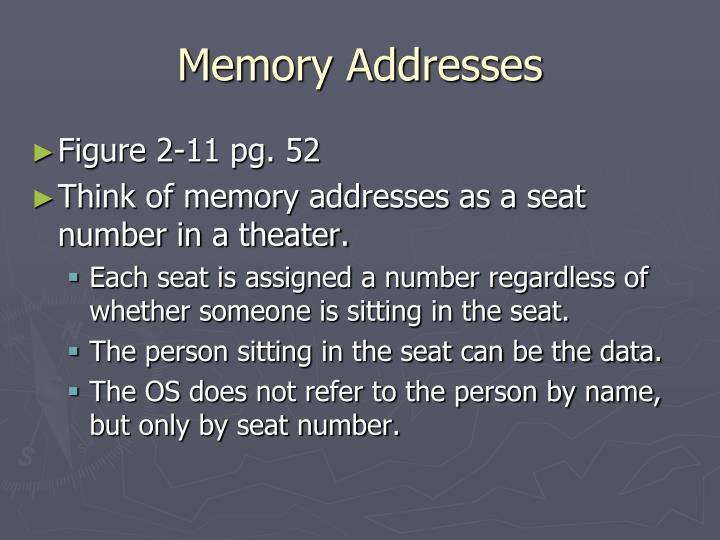 Memory Addresses