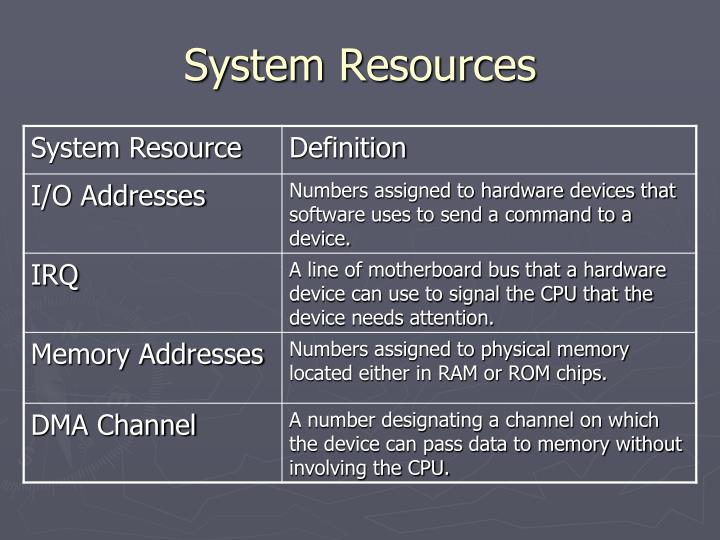 System Resources