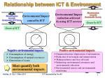 relationship between ict environment