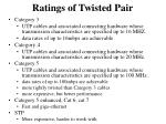 ratings of twisted pair