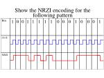 show the nrzi encoding for the following pattern