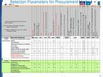 selection parameters for procurement method