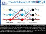 the architecture of rbfn