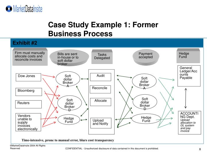 Case Study Example 1: Former Business Process